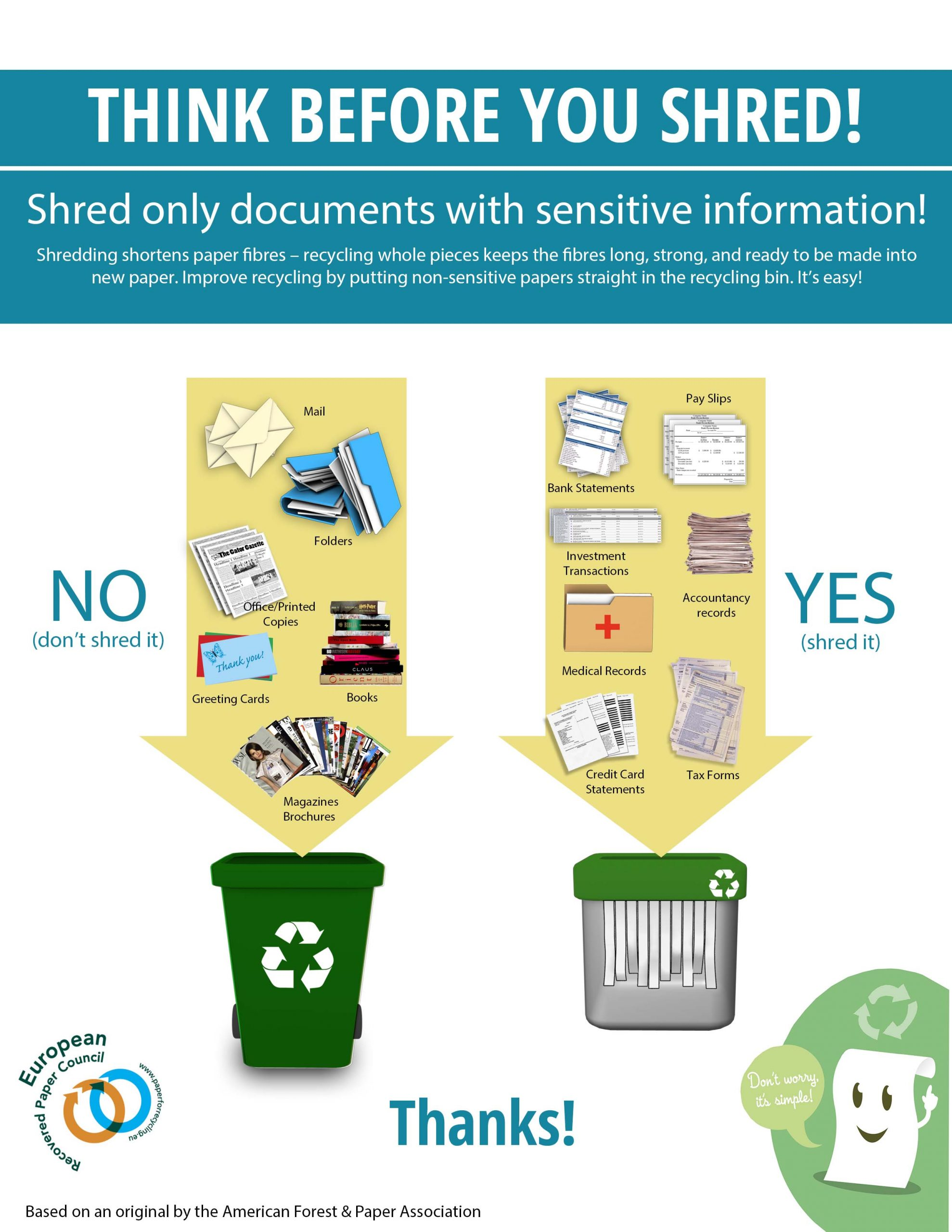 Think before you shred – a poster