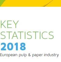 PRESS RELEASE: European pulp and paper industry creates 2,000 more jobs in 2018